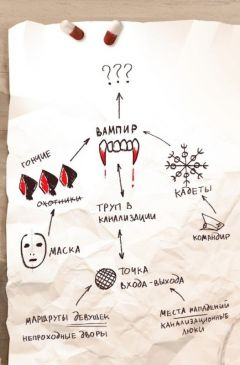 Комикс Игорь Гром №10. Голодные духи. Часть 4. издатель Bubble